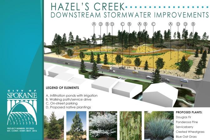 37th Avenue Rehabilitation/Water Main Project